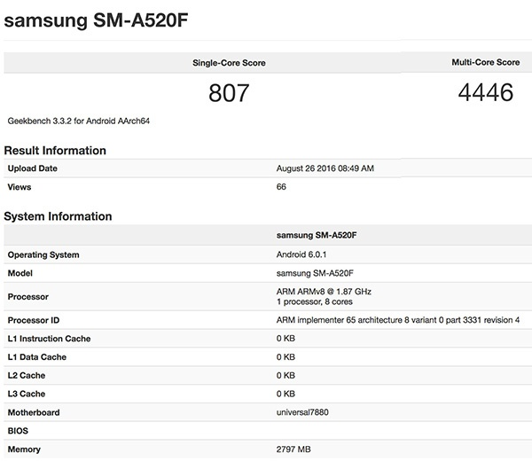Samsung SM-A520F: результаты теста Geekbench
