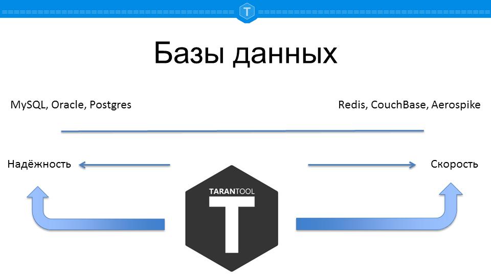 Tarantool: примеры использования - 2