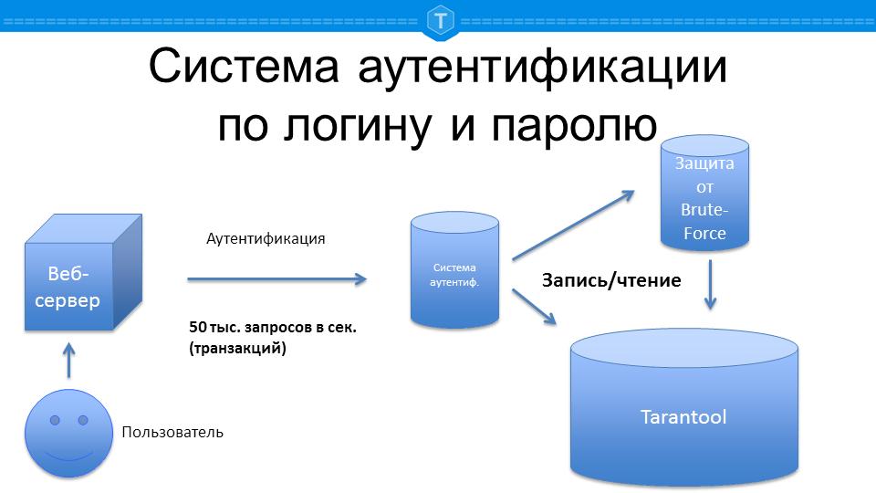 Tarantool: примеры использования - 3