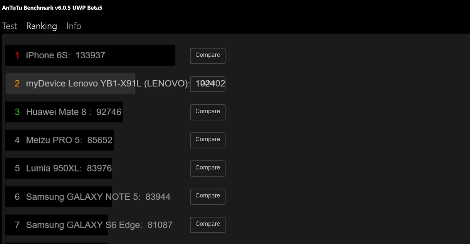 Обзор Lenovo YOGA BOOK — новый класс портативных устройств? - 10
