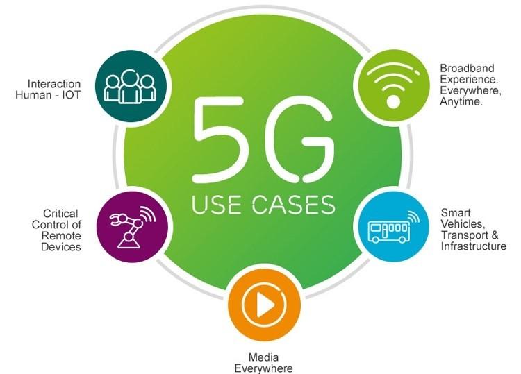 Что мы знаем о 5G-сетях - 2