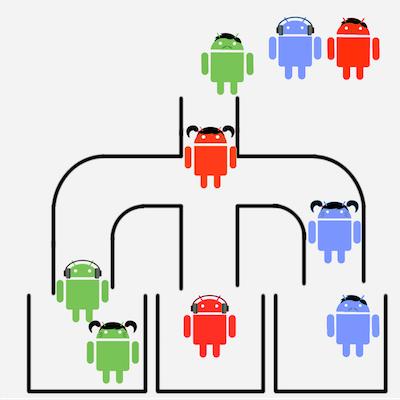 Группировка моделей телефонов Android по контейнерам Docker - 1