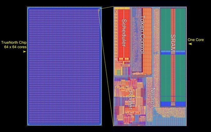 Корпорация Samsung создала «цифровой глаз» на основе чипа IBM Truenorth - 2