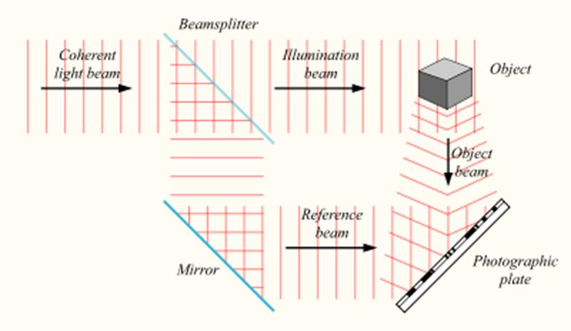 Логика сознания. Часть 3. Голографическая память в клеточном автомате - 5