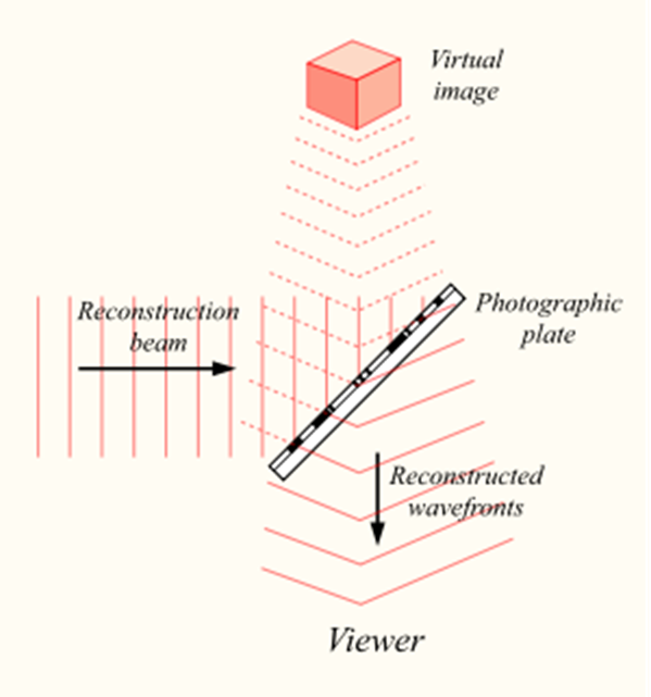 Логика сознания. Часть 3. Голографическая память в клеточном автомате - 6