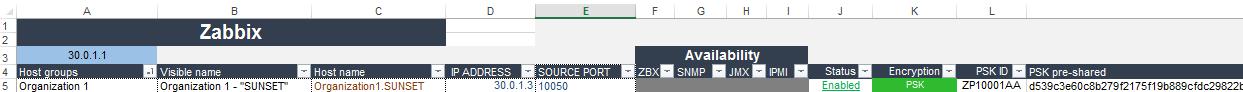 Zabbix 3.0.4: Агент Windows с TLS, LLD дисков, простой пример S.M.A.R.T. и только командная строка - 12