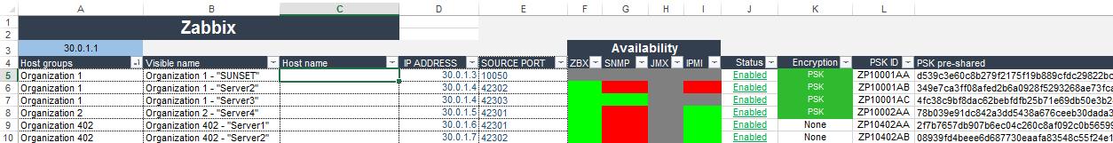 Zabbix 3.0.4: Агент Windows с TLS, LLD дисков, простой пример S.M.A.R.T. и только командная строка - 2