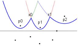 Диаграмма Вороного и её применения - 32