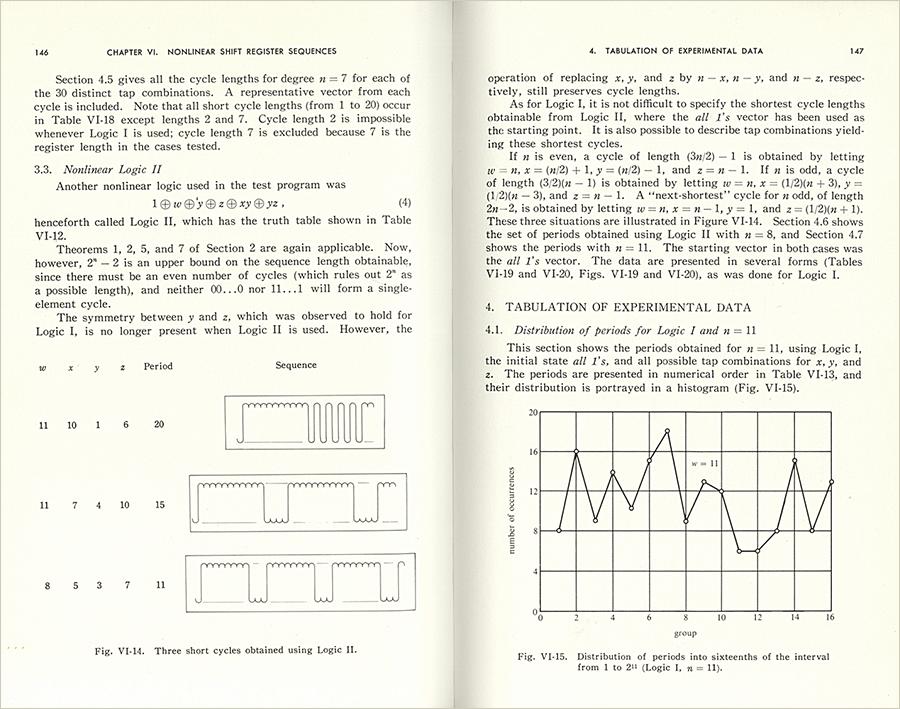 Памяти Соломона Голомба (1932-2016): автора регистра сдвига с линейной обратной связью максимальной длины и полиомино - 11
