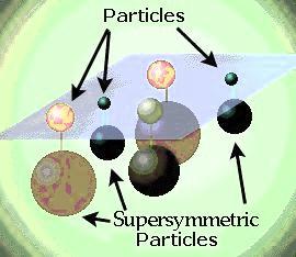 Суперсимметрия не подтверждается экспериментами, и физики ищут новые идеи - 4