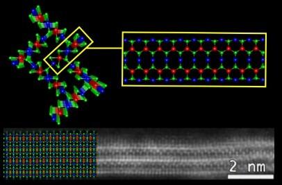 Ученые НИТУ «МИСиС» первыми в мире изучили новый одномерный полупроводниковый материал - 2