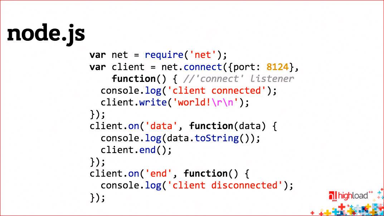 Анатомия веб-сервиса - 4