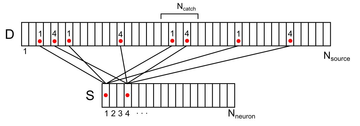 Логика сознания. Часть 4. Секрет памяти мозга - 10