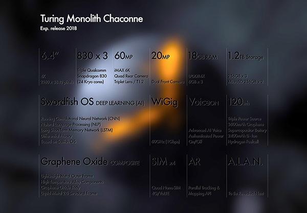 Безумнее некуда: анонсирован смартфон Turing Monolith Chaconne с тремя SoC Snapdragon 830 и 18 ГБ ОЗУ