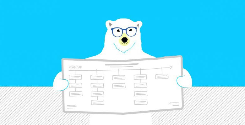 UX Chat — Daily UX conversations with your friendly UX Bear