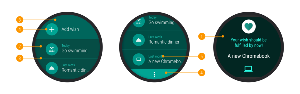 Material Design towards the Dark Side on Wear 2.0