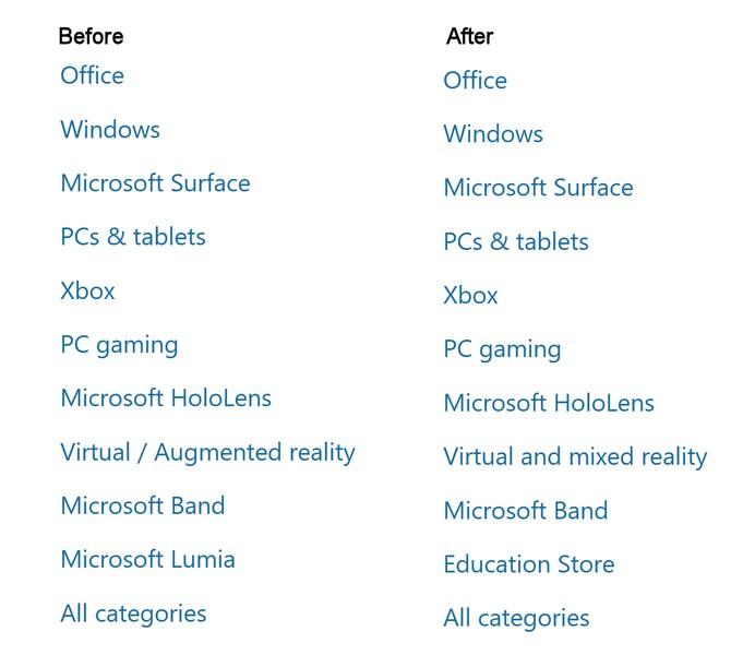 Microsoft продолжает отказываться от мобильного подразделения