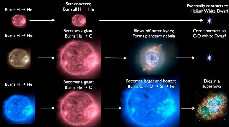 Спросите Итана №86: последний свет во Вселенной - 8