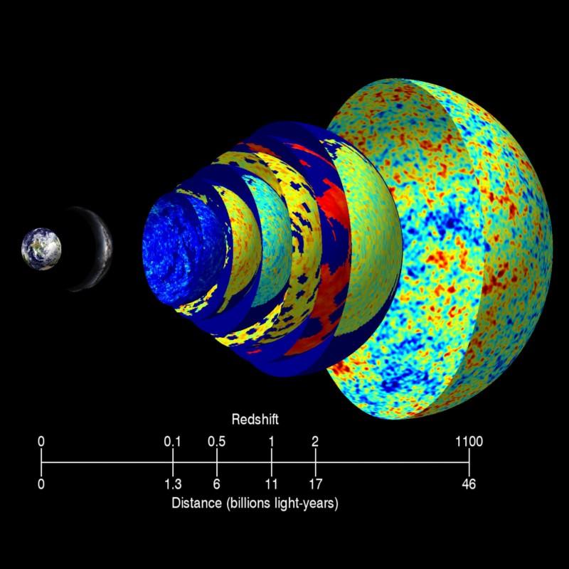 Спросите Итана №88: где находится космическое микроволновое фоновое излучение? - 11