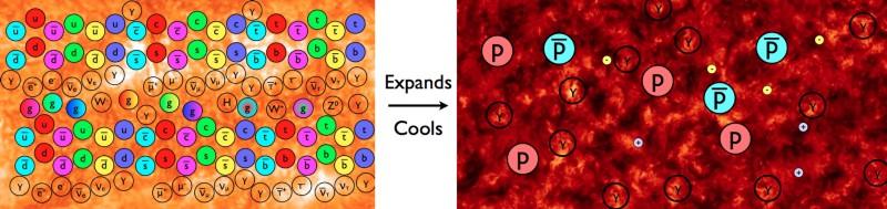 Спросите Итана №88: где находится космическое микроволновое фоновое излучение? - 3