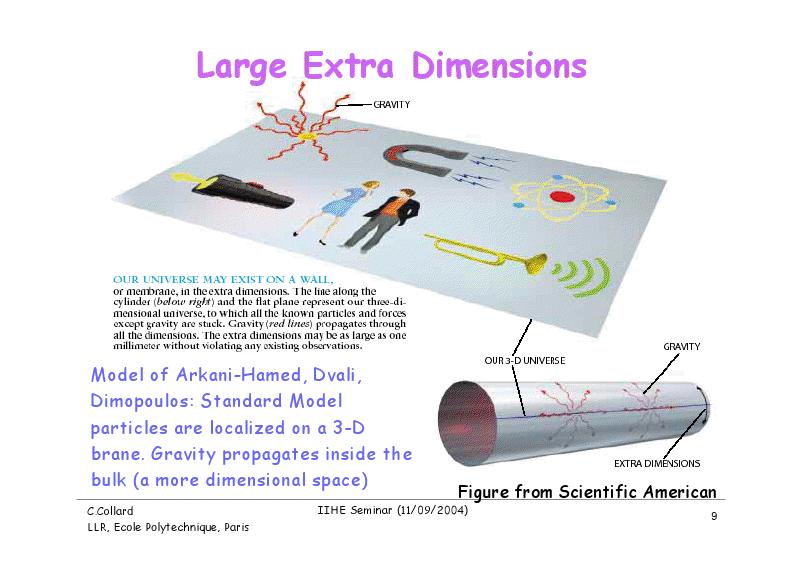 Величайшая нерешённая задача современной физики: почему гравитация такая слабая? - 11