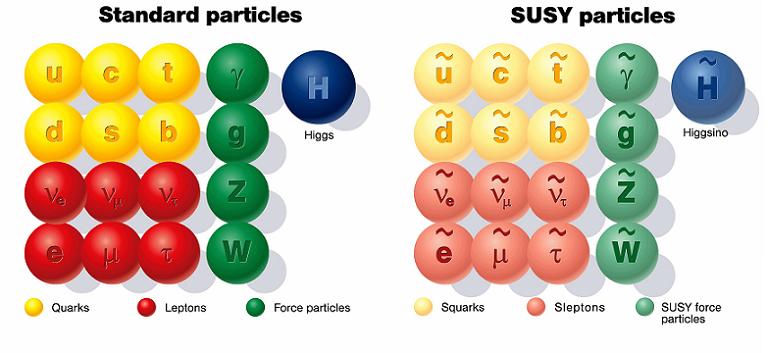 Величайшая нерешённая задача современной физики: почему гравитация такая слабая? - 7