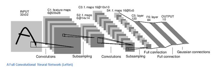 Что такое свёрточная нейронная сеть - 10