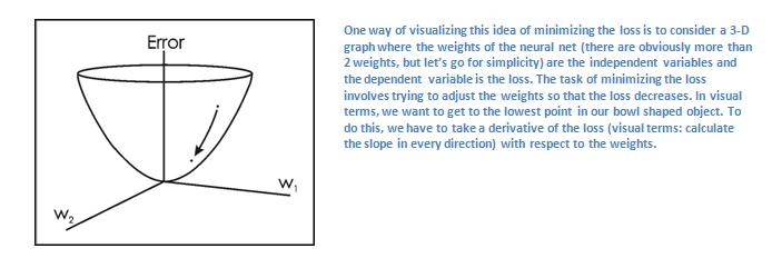 Что такое свёрточная нейронная сеть - 12