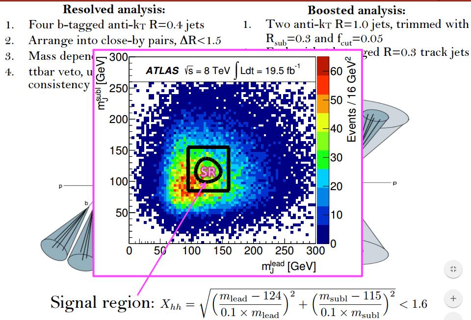 Физики из ЮАР уловили признаки тяжёлого бозона Мадала, который взаимодействует с обычной и тёмной материей - 3