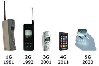 На пути к 5G - 2