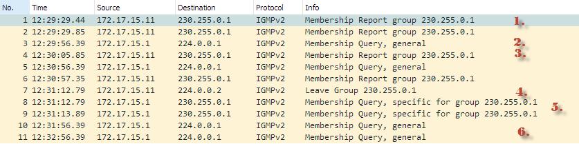 Оптимизация передачи multicast-трафика в локальной сети с помощью IGMP snooping - 8