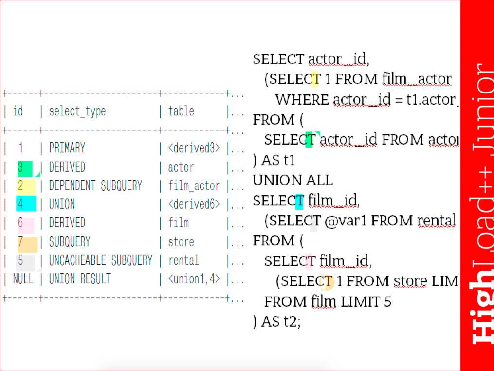 Основы индексирования и возможности EXPLAIN в MySQL - 18