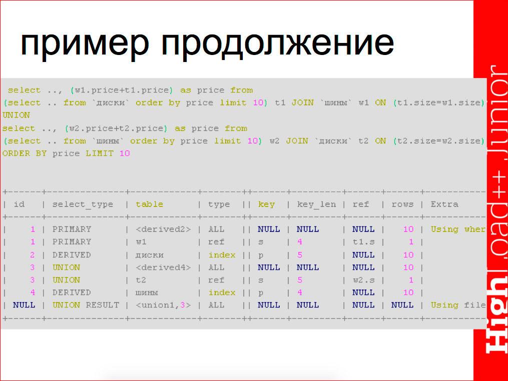 Основы индексирования и возможности EXPLAIN в MySQL - 23