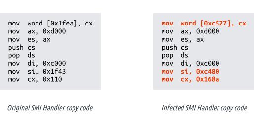 Код BIOS до и после заражения