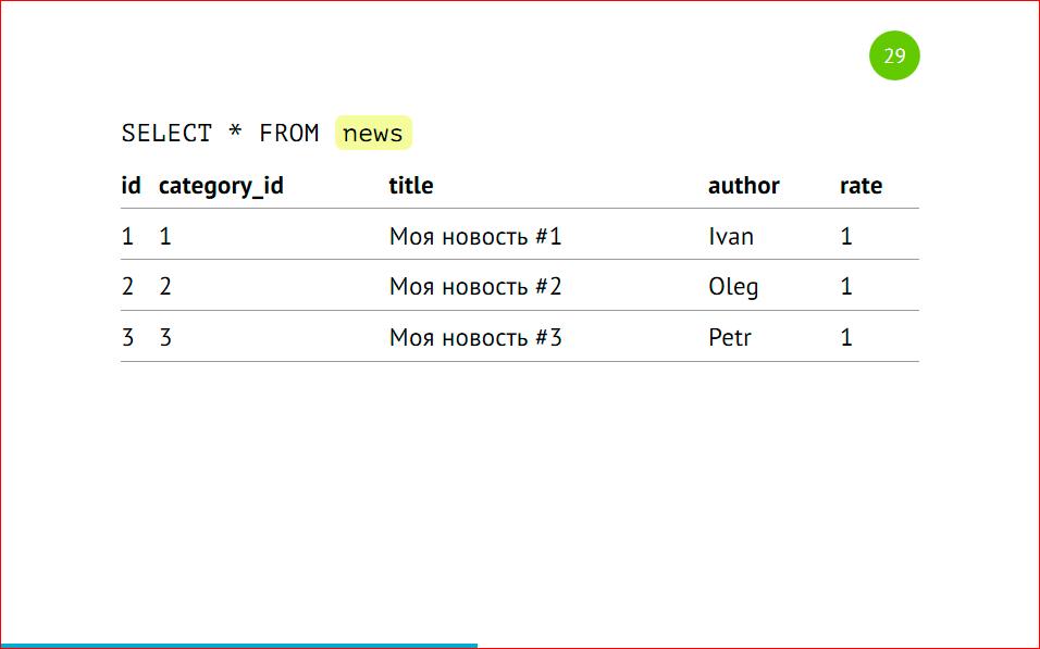 Масштабирование базы данных через шардирование и партиционирование - 17