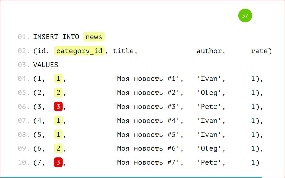 Масштабирование базы данных через шардирование и партиционирование - 40