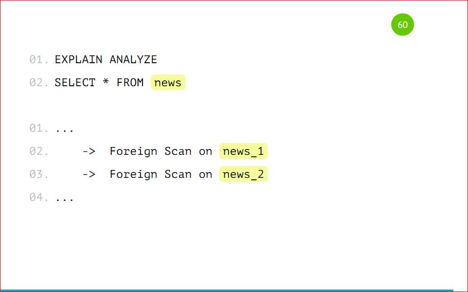 Масштабирование базы данных через шардирование и партиционирование - 43