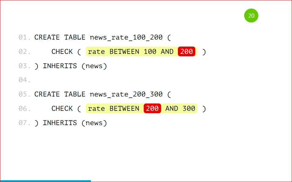 Масштабирование базы данных через шардирование и партиционирование - 8