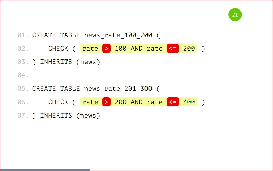 Масштабирование базы данных через шардирование и партиционирование - 9