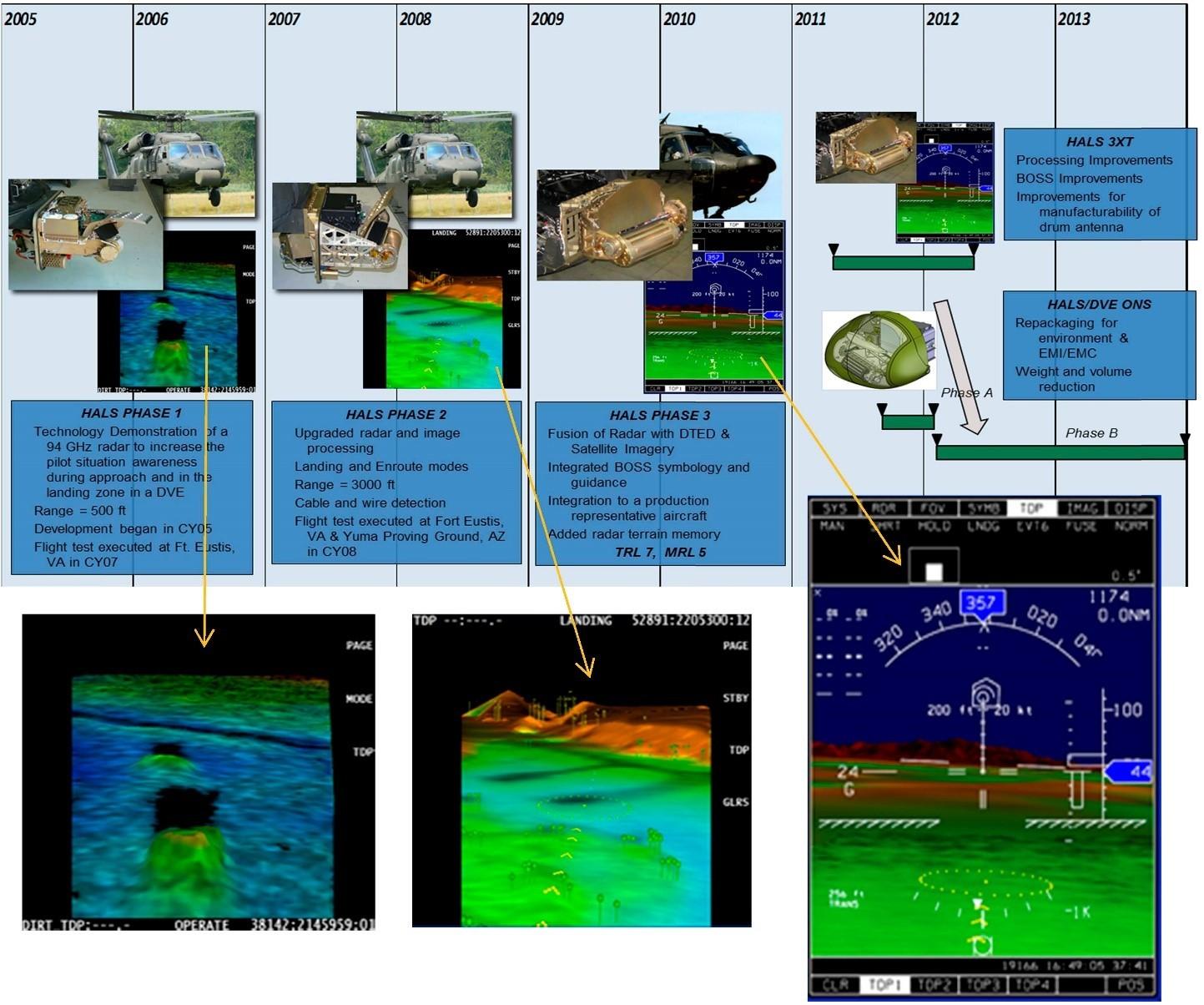 Сажаем вертолет вслепую: обзор технологий синтетического зрения - 13