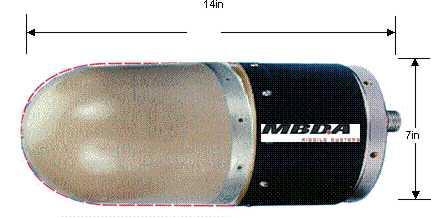 Сажаем вертолет вслепую: обзор технологий синтетического зрения - 14