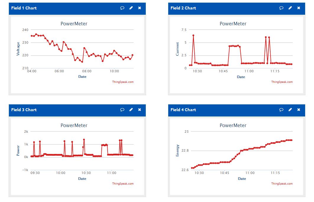 Анализ данных с электросчетчика Eastron SDM220 средствами ThingSpeak - 5