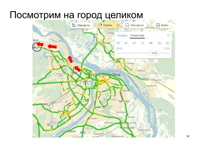 Выявление проблем дорожной сети с помощью Яндекс.Пробок. Лекция в Яндексе - 15