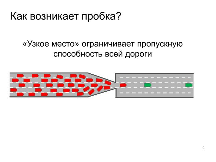 Выявление проблем дорожной сети с помощью Яндекс.Пробок. Лекция в Яндексе - 3