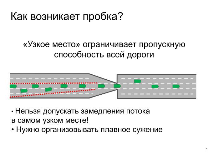 Выявление проблем дорожной сети с помощью Яндекс.Пробок. Лекция в Яндексе - 5
