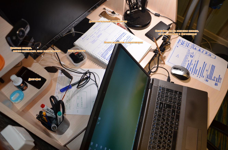 Рабочий стол: диктофон, вторая камера, рукописные заметки в тетрадях и на листочках, много ручек и карандашей
