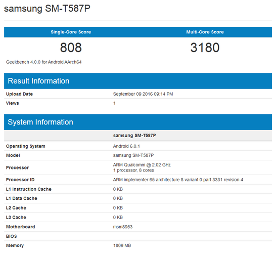 Следующий планшет Samsung Galaxy Tab E получит Snapdragon 625