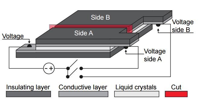 Европейские исследователи создали новый композитный материал с изменяемой прозрачностью - 1