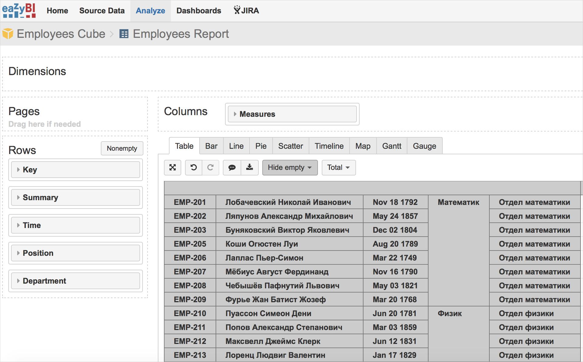 Как отобразить динамическую выгрузку из БД на страницах Atlassian Confluence? - 18
