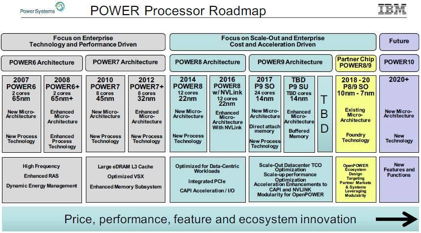 PCI Express 4.0, кабели и все-все-все - 1